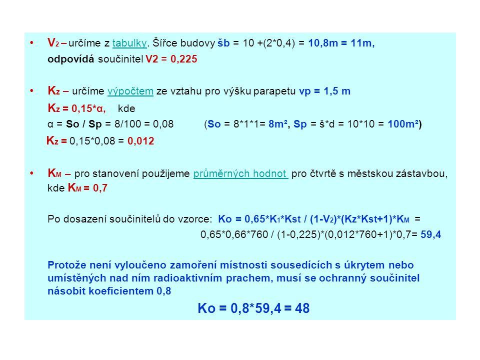 •V 2 – určíme z tabulky. Šířce budovy šb = 10 +(2*0,4) = 10,8m = 11m,tabulky odpovídá součinitel V2 = 0,225 •K z – určíme výpočtem ze vztahu pro výšku
