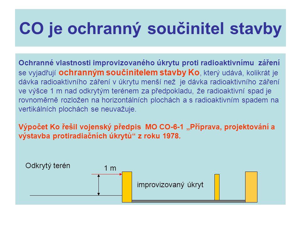 Orientační hodnoty ochranného součinitele stavby Ko Suterénem se v tabulce rozumí prostor, jehož podlaha je zapuštěna více než 1,7m pod úroveň terénu.