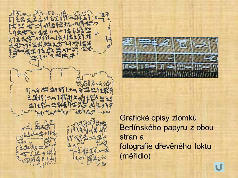 Grafické opisy zlomků Berlínského papyru z obou stran a fotografie dřevěného loktu (měřidlo)