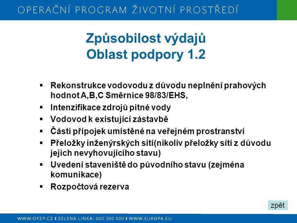 Způsobilost výdajů Oblast podpory 1.2  Rekonstrukce vodovodu z důvodu neplnění prahových hodnot A,B,C Směrnice 98/83/EHS,  Intenzifikace zdrojů pitn