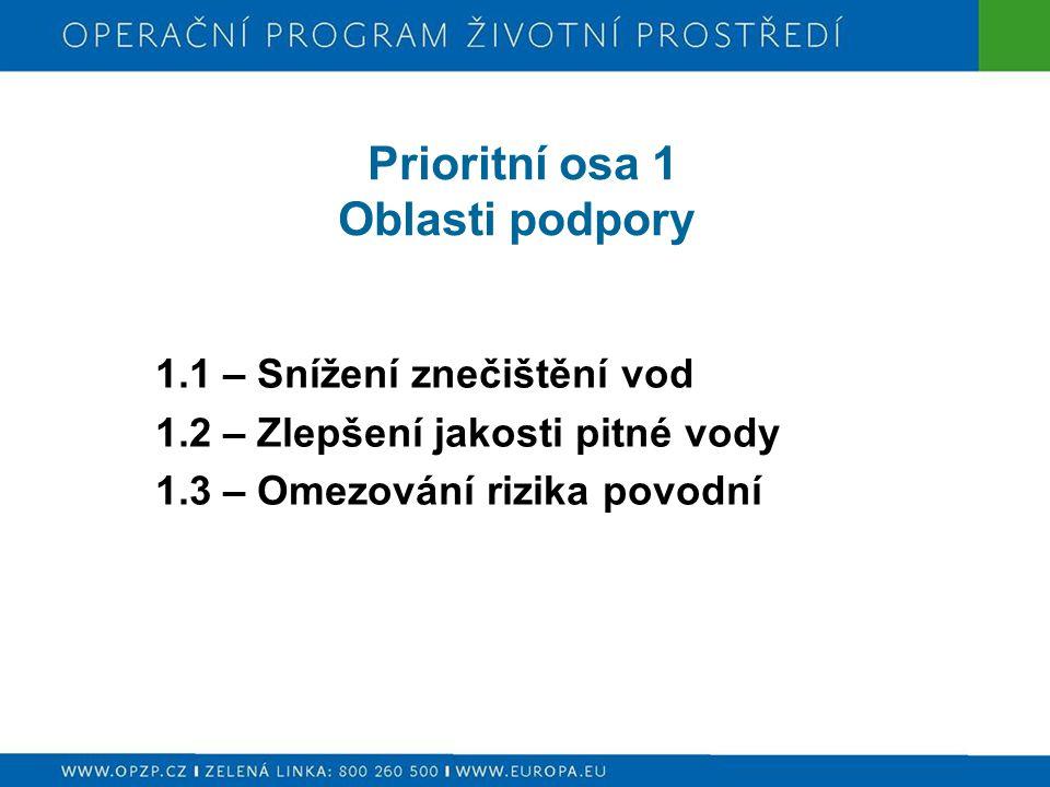 Příloha č.4 směrnice č.5/2008  Uvádí náležitosti zadávacího řízení mimo režim zákona č.