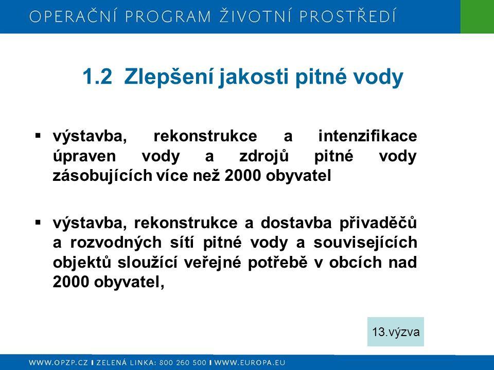 Specifická přijatelnost projektů Oblasti podpory 1.1.1.