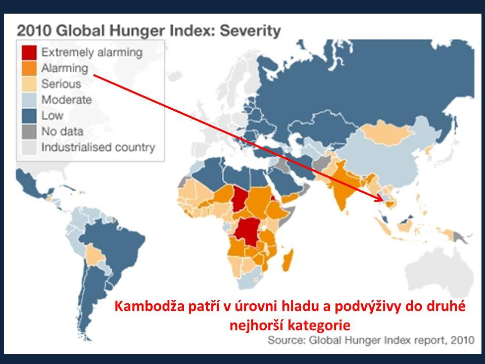 Kambodža patří v úrovni hladu a podvýživy do druhé nejhorší kategorie
