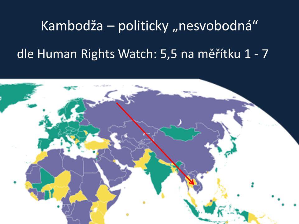 """Kambodža – politicky """"nesvobodná"""" dle Human Rights Watch: 5,5 na měřítku 1 - 7"""