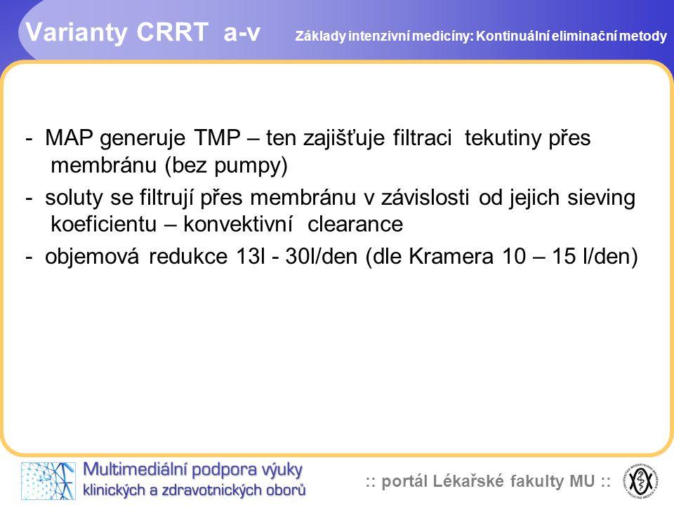 :: portál Lékařské fakulty MU :: Varianty CRRT a-v - MAP generuje TMP – ten zajišťuje filtraci tekutiny přes membránu (bez pumpy) - soluty se filtrují
