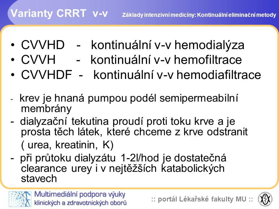 :: portál Lékařské fakulty MU :: Varianty CRRT v-v •CVVHD - kontinuální v-v hemodialýza •CVVH - kontinuální v-v hemofiltrace •CVVHDF - kontinuální v-v