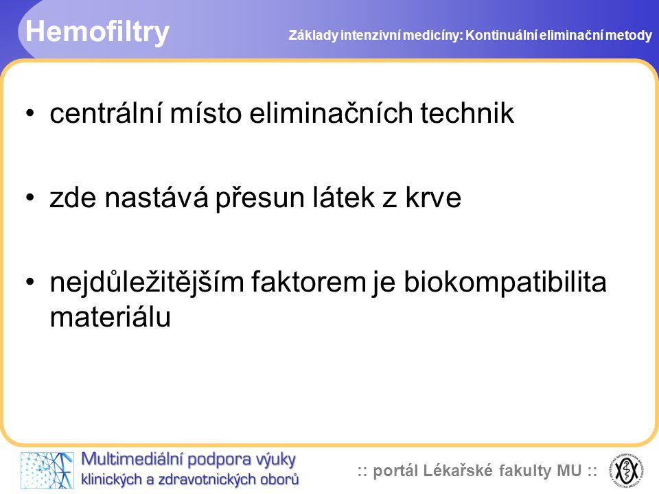 :: portál Lékařské fakulty MU :: Hemofiltry •centrální místo eliminačních technik •zde nastává přesun látek z krve •nejdůležitějším faktorem je biokom