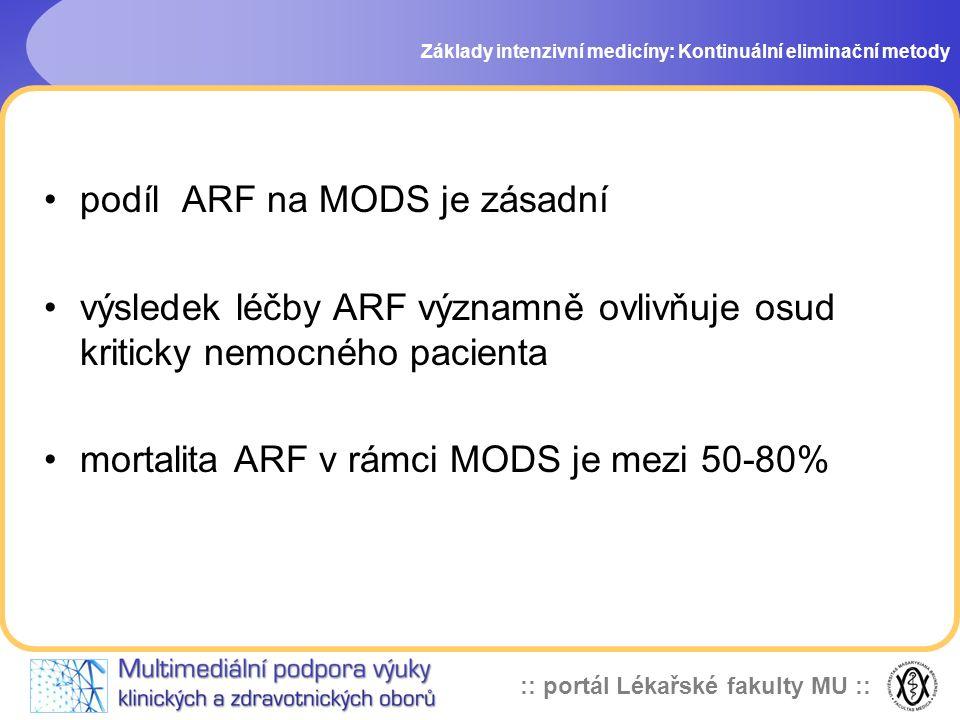 :: portál Lékařské fakulty MU :: •podíl ARF na MODS je zásadní •výsledek léčby ARF významně ovlivňuje osud kriticky nemocného pacienta •mortalita ARF