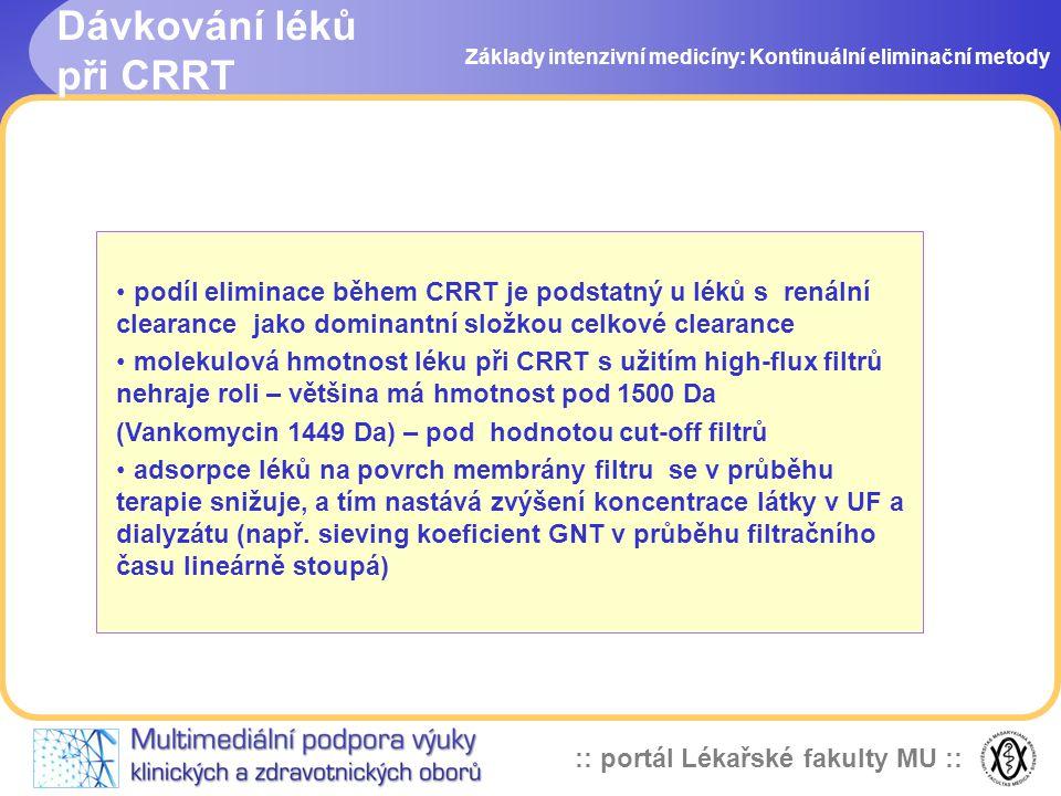 :: portál Lékařské fakulty MU :: Dávkování léků při CRRT Základy intenzivní medicíny: Kontinuální eliminační metody • podíl eliminace během CRRT je po