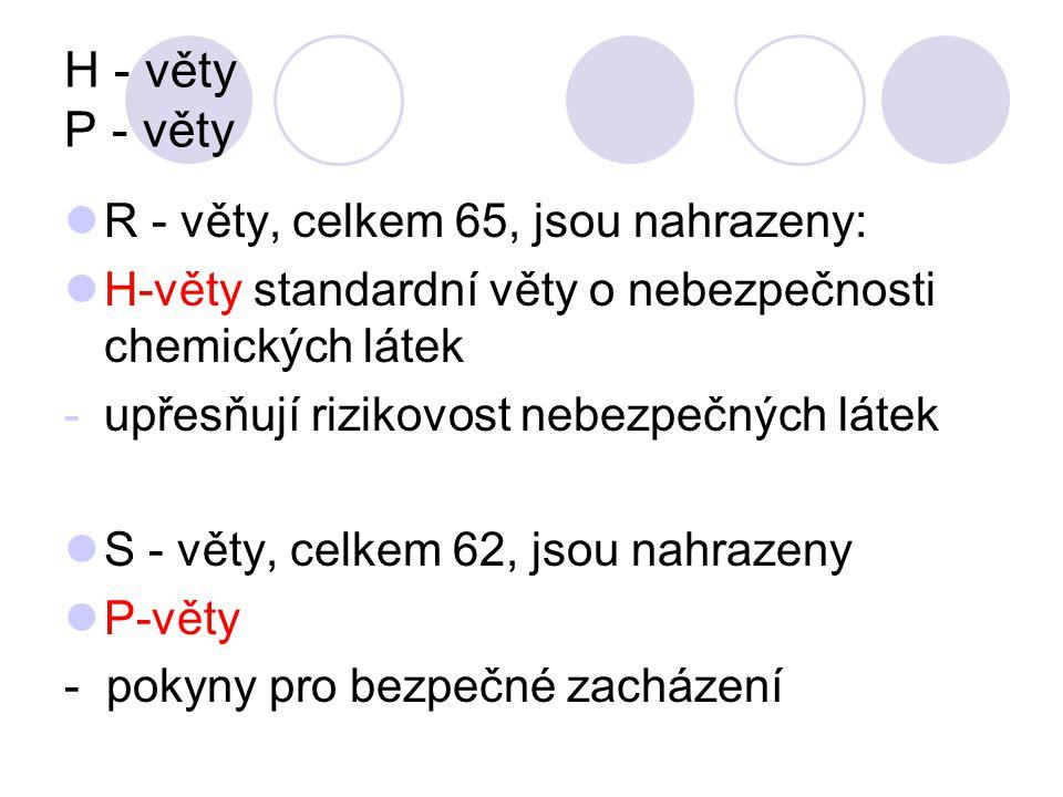 H - věty P - věty  R - věty, celkem 65, jsou nahrazeny:  H-věty standardní věty o nebezpečnosti chemických látek -upřesňují rizikovost nebezpečných