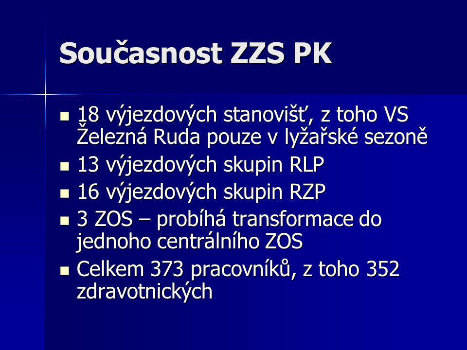 Současnost ZZS PK  18 výjezdových stanovišť, z toho VS Železná Ruda pouze v lyžařské sezoně  13 výjezdových skupin RLP  16 výjezdových skupin RZP 