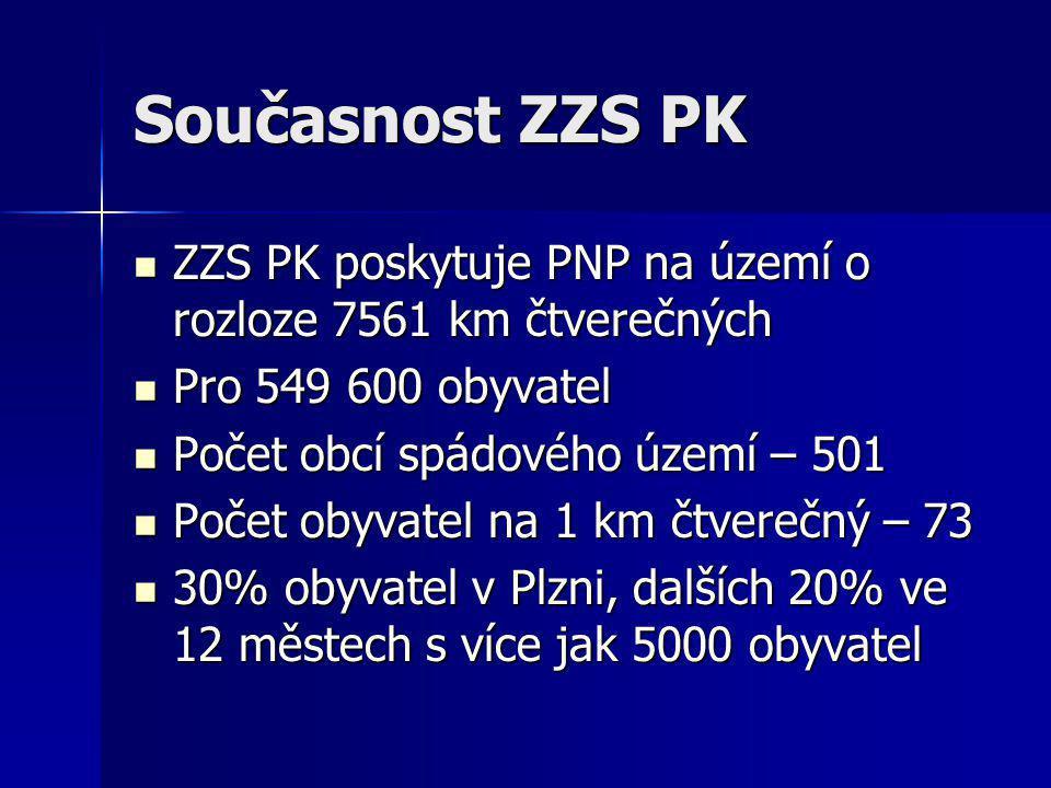 Současnost ZZS PK  ZZS PK poskytuje PNP na území o rozloze 7561 km čtverečných  Pro 549 600 obyvatel  Počet obcí spádového území – 501  Počet obyv