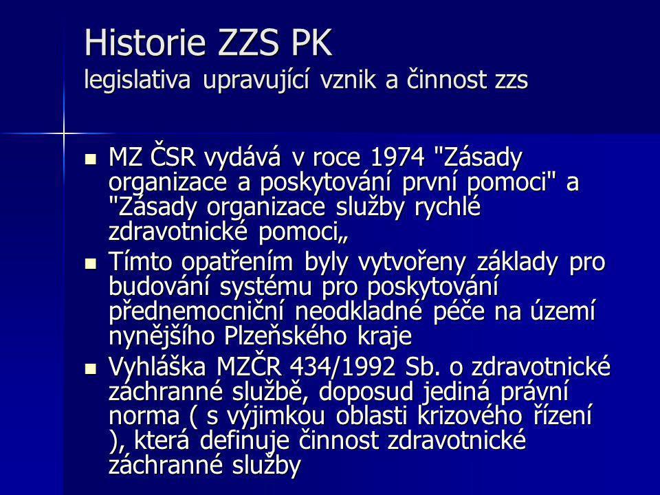 Historie ZZS PK legislativa upravující vznik a činnost zzs  MZ ČSR vydává v roce 1974