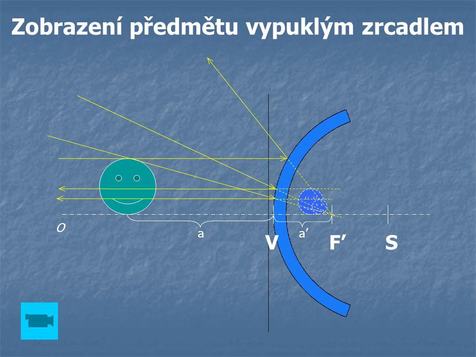 Zobrazení předmětu vypuklým zrcadlem O VF'F'S a a'a'