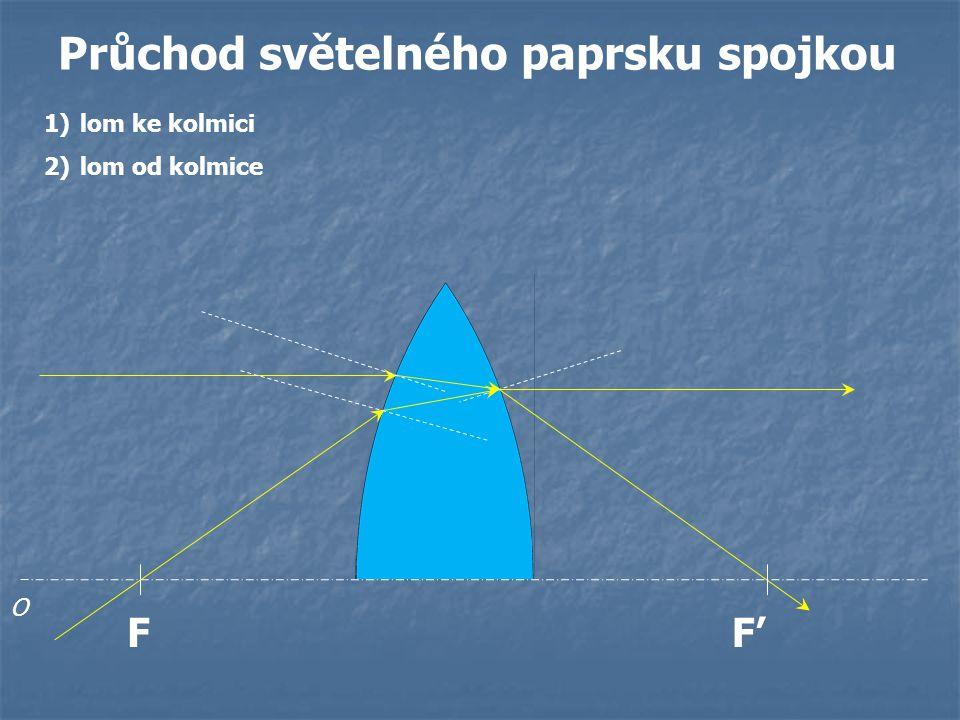 Průchod světelného paprsku spojkou 1)lom ke kolmici 2)lom od kolmice FF'F' O