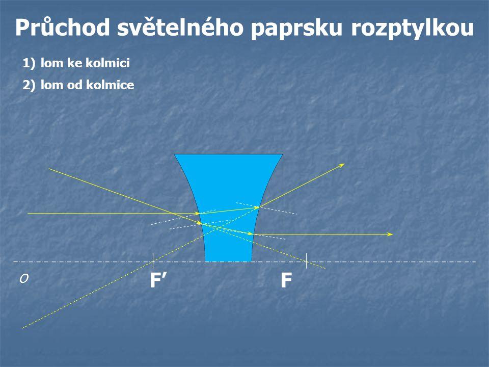 1)lom ke kolmici 2)lom od kolmice F'F'F Průchod světelného paprsku rozptylkou O