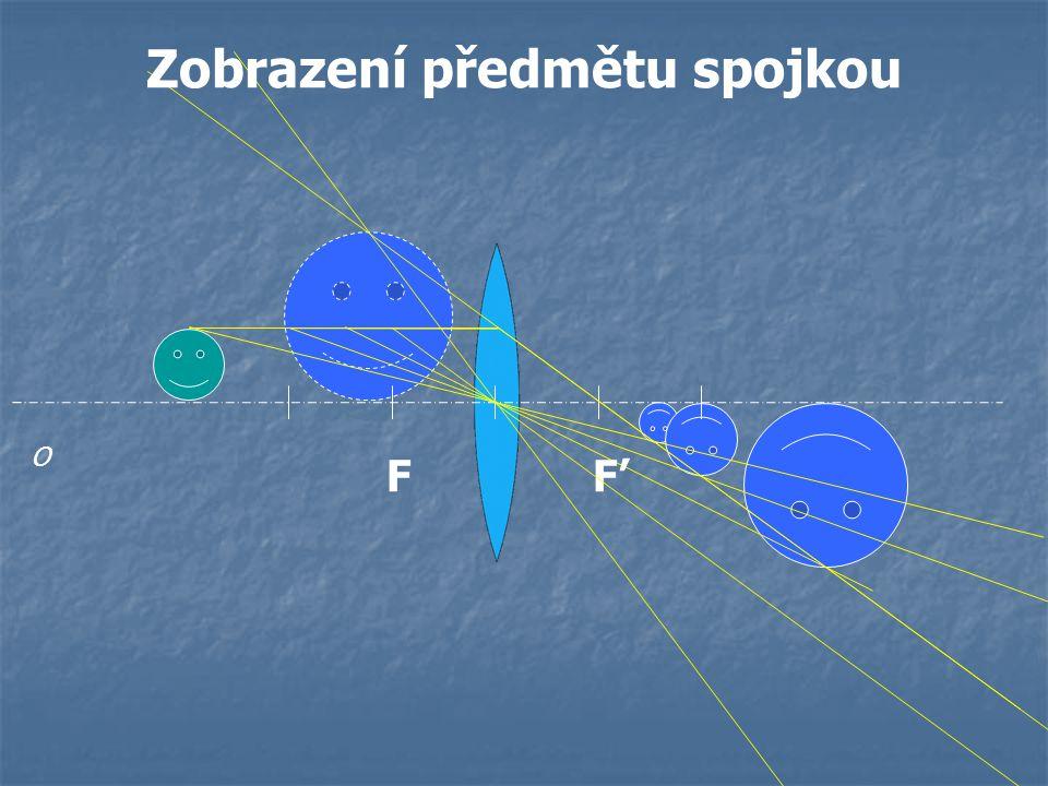 FF'F' O Zobrazení předmětu spojkou