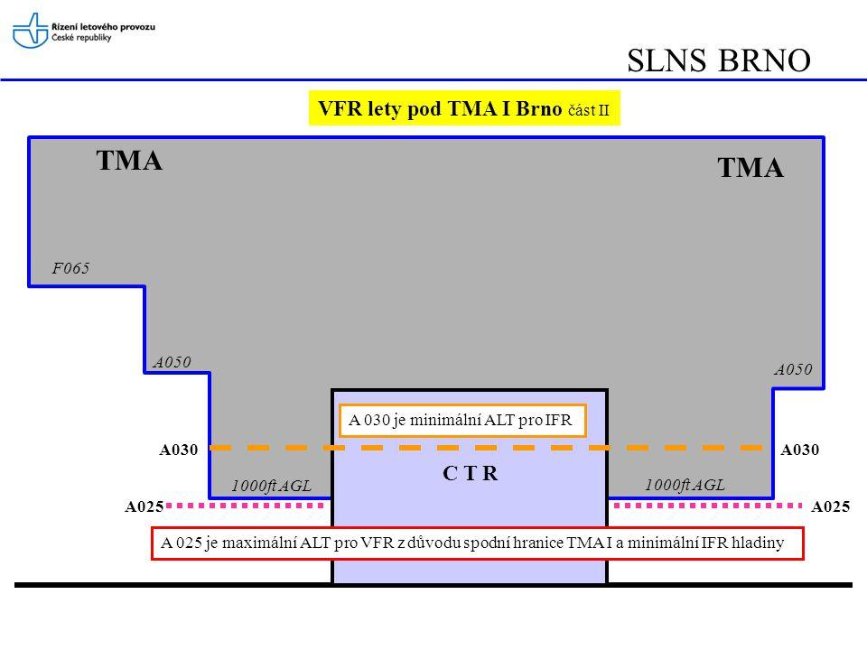 SLNS BRNO CTR Tuřany 5 vstupních/výstupních bodů 2 mezibody 5 příletových /odletových tratí November 1 Echo 1 Sierra 1 Zulu 1 Whisky 1