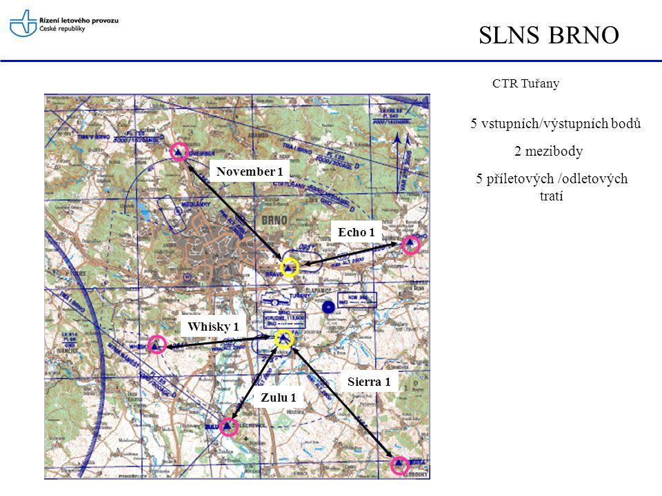 SLNS BRNO CTR Tuřany Vstup/výstup do/z CTR mimo publikované body je možný na základě povolení ATC!!.