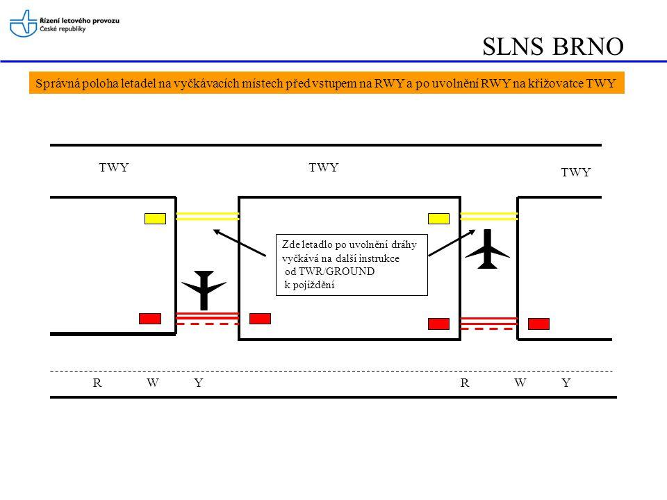 SLNS BRNO TWY R W Y Nesprávná poloha letadel na vyčkávacích místech před vstupem na RWY a po uvolnění RWY !!NE!!