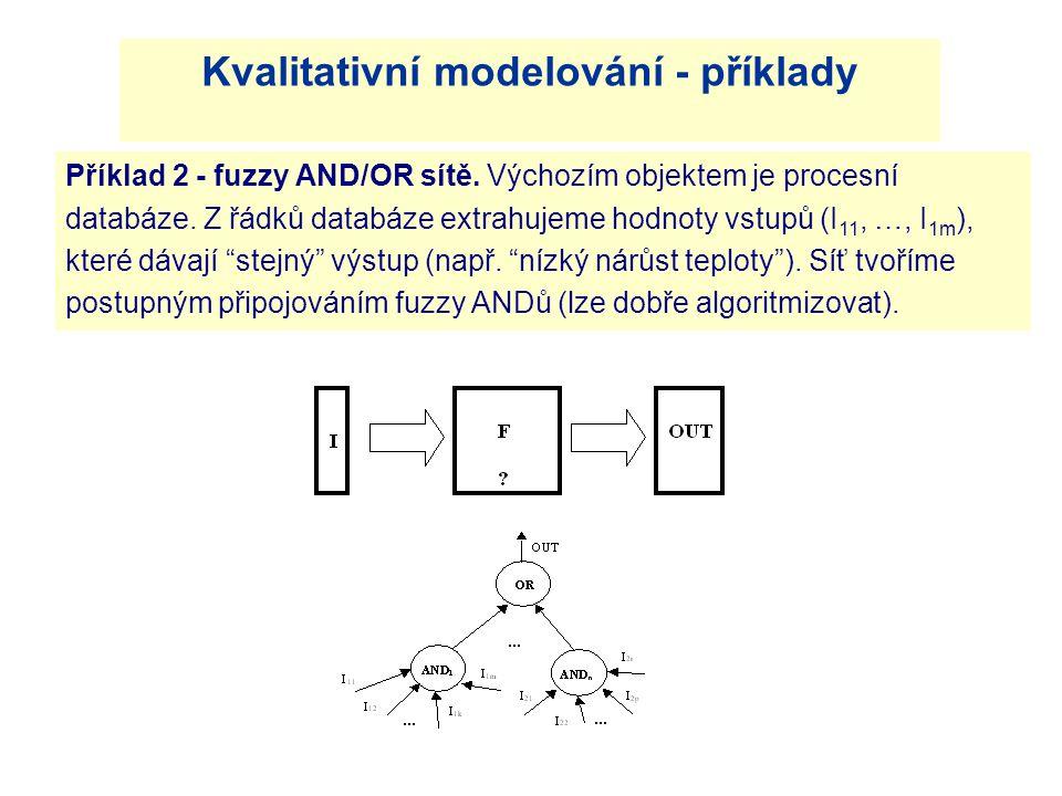 Kvalitativní modelování - příklady Příklad 2 - fuzzy AND/OR sítě.