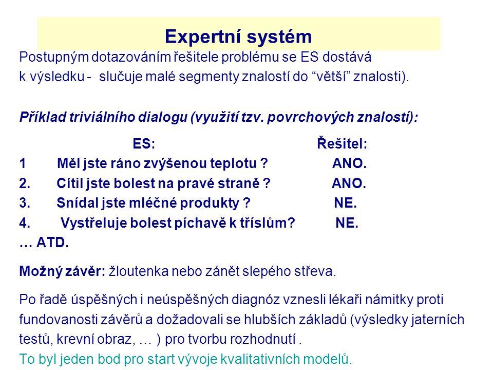 Postupným dotazováním řešitele problému se ES dostává k výsledku - slučuje malé segmenty znalostí do větší znalosti).