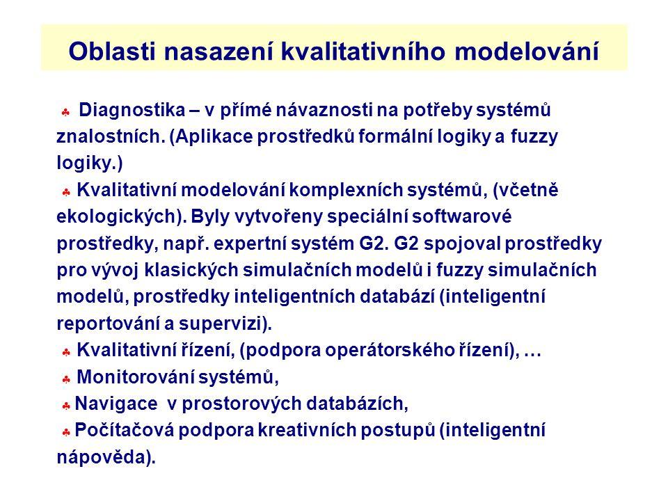 •  Diagnostika – v přímé návaznosti na potřeby systémů znalostních.
