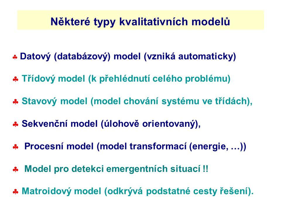  Datový (databázový) model (vzniká automaticky)  Třídový model (k přehlédnutí celého problému)  Stavový model (model chování systému ve třídách),  Sekvenční model (úlohově orientovaný),  Procesní model (model transformací (energie, …))  Model pro detekci emergentních situací !.