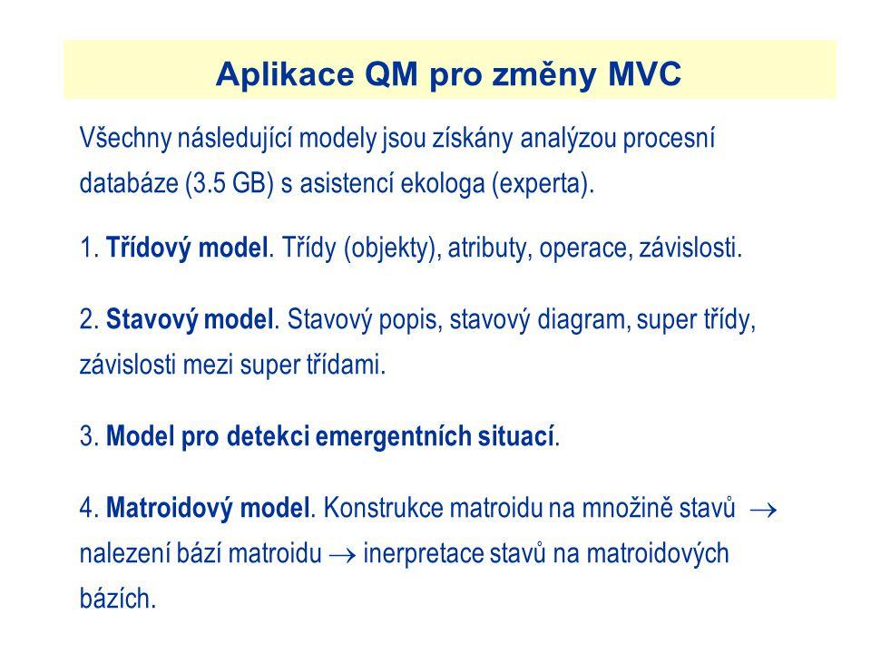 Všechny následující modely jsou získány analýzou procesní databáze (3.5 GB) s asistencí ekologa (experta).