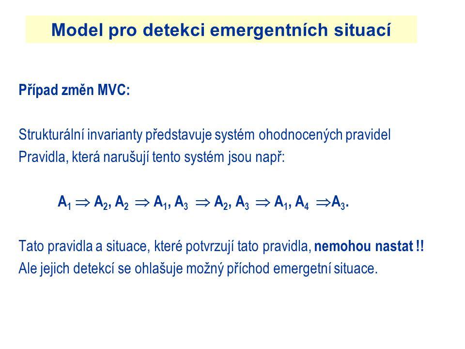 Případ změn MVC: Strukturální invarianty představuje systém ohodnocených pravidel Pravidla, která narušují tento systém jsou např: A 1  A 2, A 2  A 1, A 3  A 2, A 3  A 1, A 4  A 3.