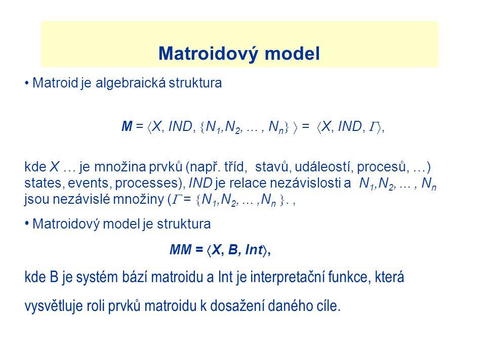 Matroidový model • Matroid je algebraická struktura M =  X, IND,  N 1,N 2,..., N n   =  X, IND, , kde X … je množina prvků (např.