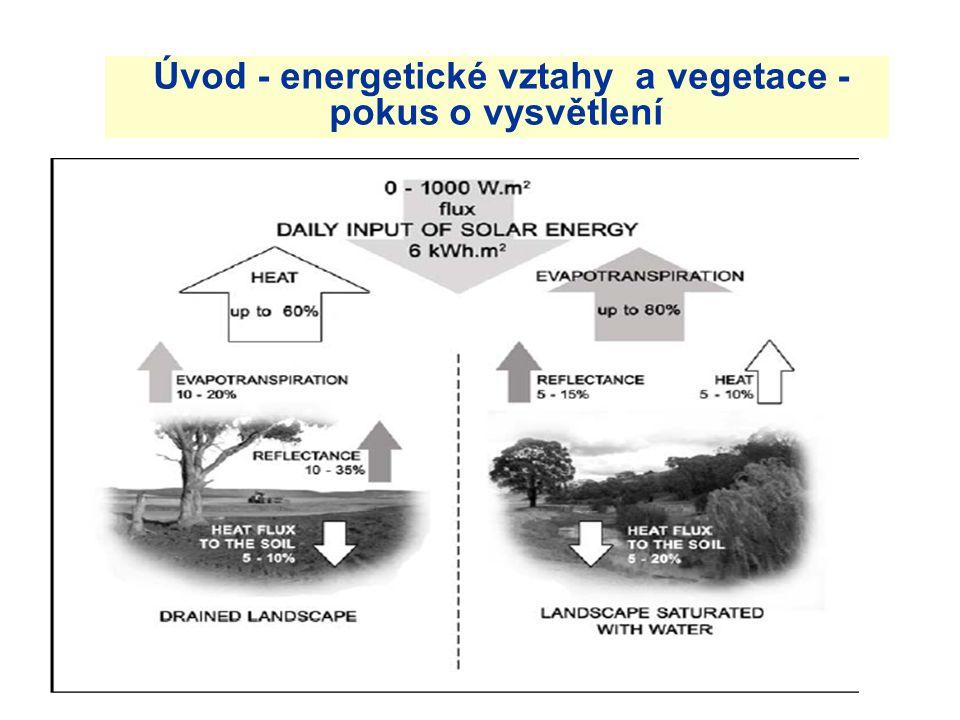 Stavy ekosystému: Vlhkost vzduchu a voda: S1… Nízká lokální vlhkost, S2… Střední lokální vlhkost, S3… Vysoká lokální vlhkost, S4… Lokální mlha, S5… Regionální mlha (pokrývá plochu větší než 20 km 2 ), S6… Vysoký objem vody nasáklý v půdě, S7… Lokální záplavy, S8… Narušení malého vodního cyklu (MVC), Počasí: S9… Déšť, S10… Sníh, S11… Dlouhotrvající sucho (vyprahlá půda), S12… Polojasno, S13… Chladno a zataženo, S14… Silný vítr, S15… Bouře, Evaporation S16… Vysoké odpařování (žádná voda se nevrací k povrchu krajiny), S17… Střední odpařování (část vodní páry kondenzuje a vrací se k povrch krajiny), S18… Nízké odpařování, S19… Narušené dýchání rostlin.