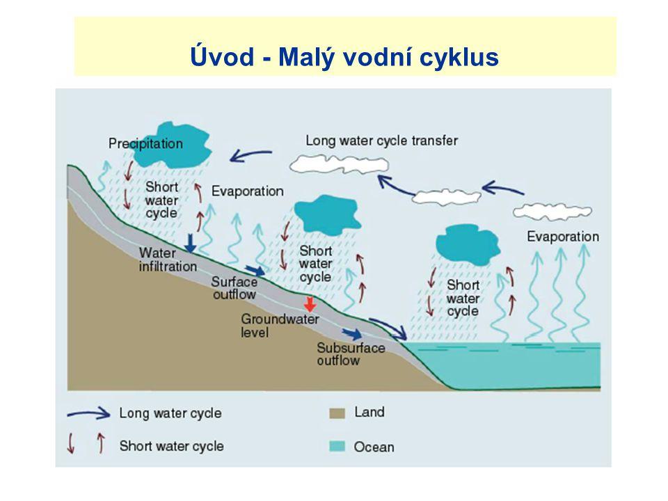 Úvod - Narušení malého vodního cyklu