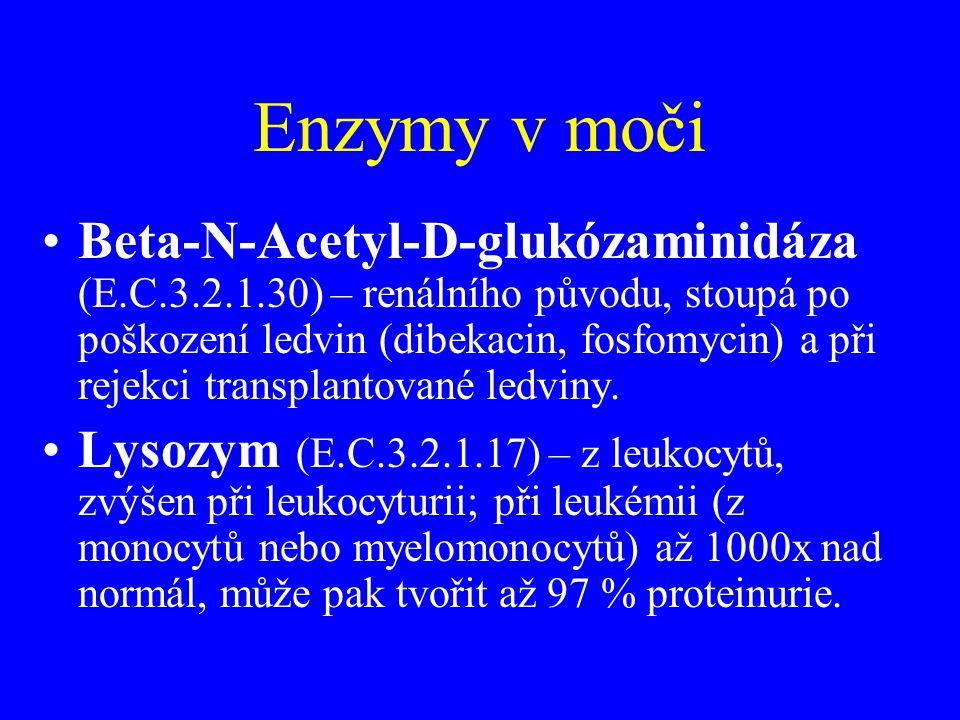 Enzymy v moči •Beta-N-Acetyl-D-glukózaminidáza (E.C.3.2.1.30) – renálního původu, stoupá po poškození ledvin (dibekacin, fosfomycin) a při rejekci tra