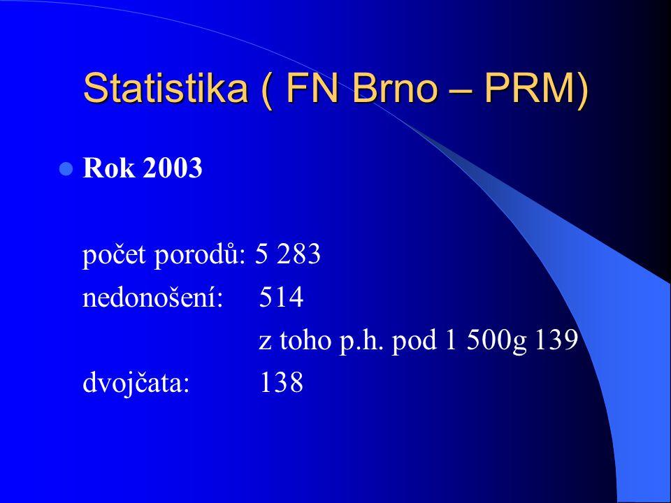 Statistika ( FN Brno – PRM)  Rok 2003 počet porodů: 5 283 nedonošení:514 z toho p.h. pod 1 500g 139 dvojčata:138