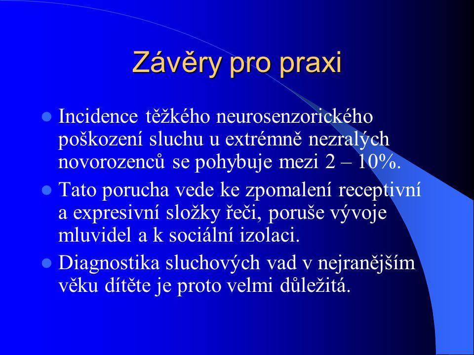 Závěry pro praxi  Incidence těžkého neurosenzorického poškození sluchu u extrémně nezralých novorozenců se pohybuje mezi 2 – 10%.  Tato porucha vede