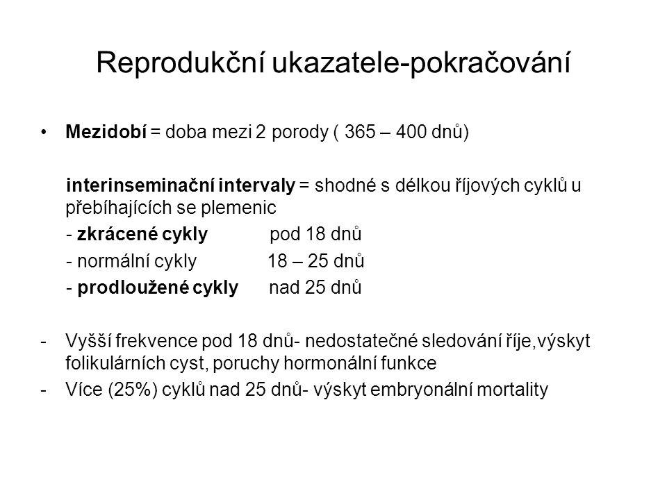 Reprodukční ukazatele-pokračování •Mezidobí = doba mezi 2 porody ( 365 – 400 dnů) interinseminační intervaly = shodné s délkou říjových cyklů u přebíh
