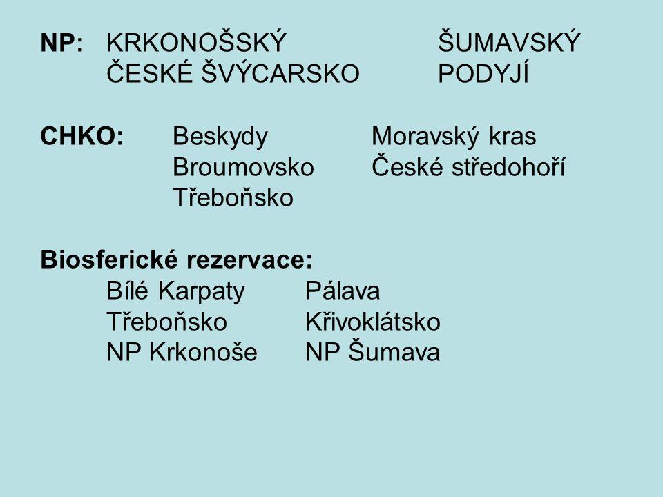 NP:KRKONOŠSKÝŠUMAVSKÝ ČESKÉ ŠVÝCARSKOPODYJÍ CHKO:BeskydyMoravský kras BroumovskoČeské středohoří Třeboňsko Biosferické rezervace: Bílé KarpatyPálava T