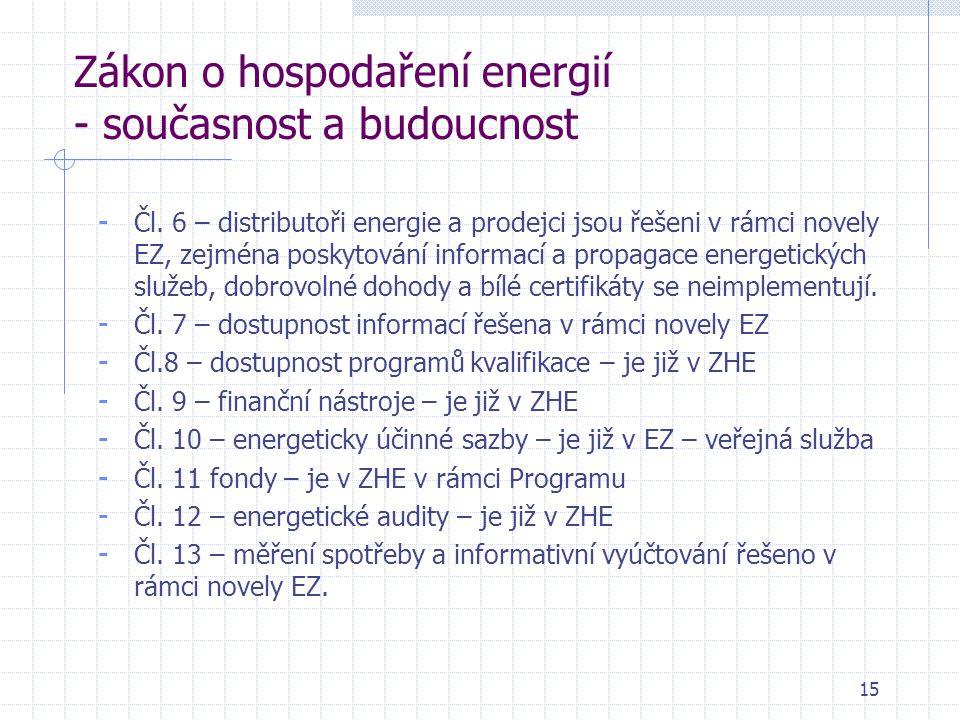 15 Zákon o hospodaření energií - současnost a budoucnost - Čl.