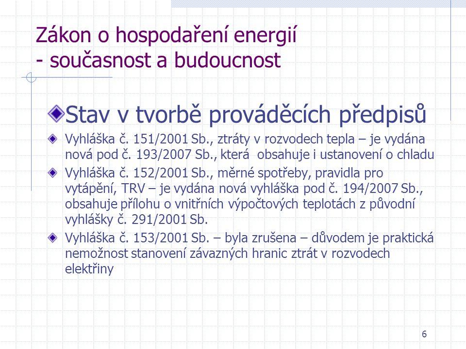 6 Zákon o hospodaření energií - současnost a budoucnost Stav v tvorbě prováděcích předpisů Vyhláška č.