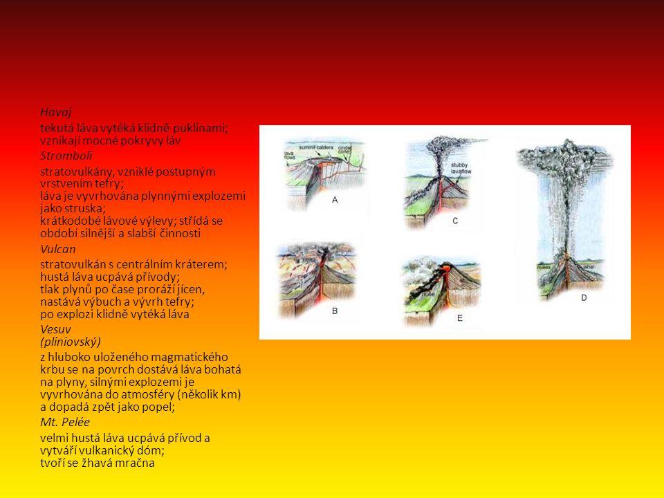 Havaj tekutá láva vytéká klidně puklinami; vznikají mocné pokryvy láv Stromboli stratovulkány, vzniklé postupným vrstvením tefry; láva je vyvrhována p