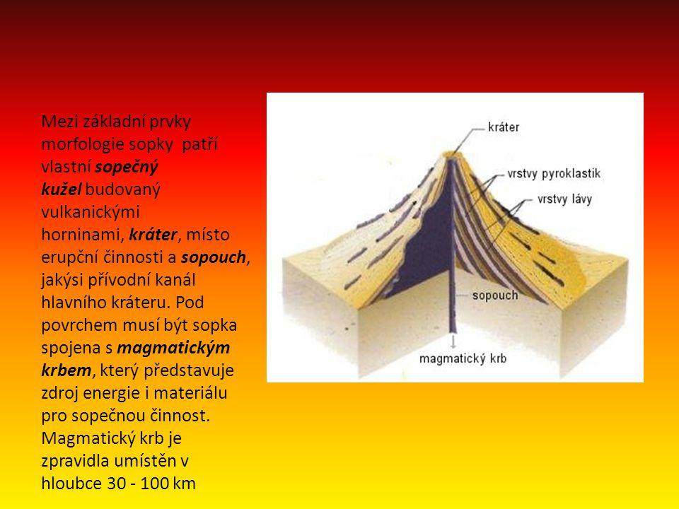 Mezi základní prvky morfologie sopky patří vlastní sopečný kužel budovaný vulkanickými horninami, kráter, místo erupční činnosti a sopouch, jakýsi pří