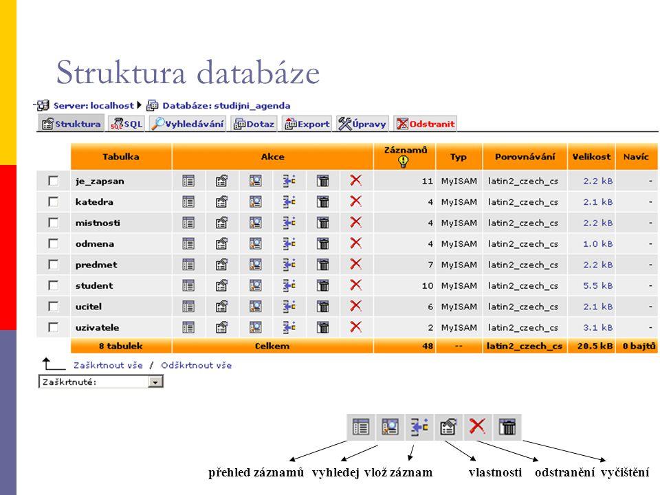 Struktura databáze přehled záznamůvyhledejvlož záznamvlastnostiodstraněnívyčištění