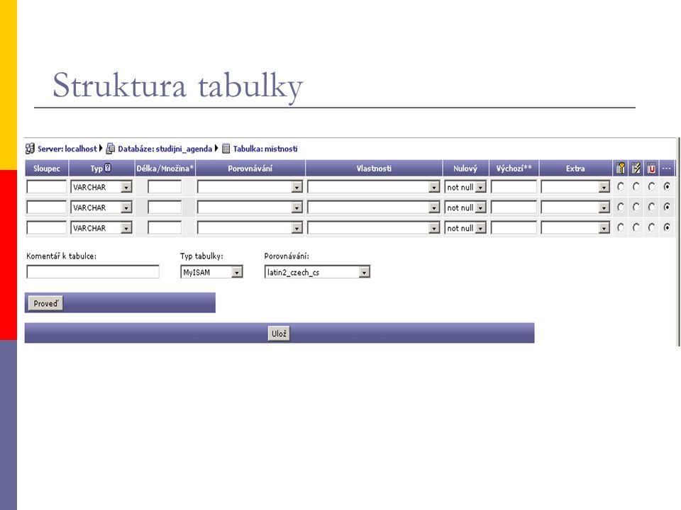 Přidávání dat pomocí příkazu INSERT Vybereme si tabulku a klikneme na pod-stránku Vložit.