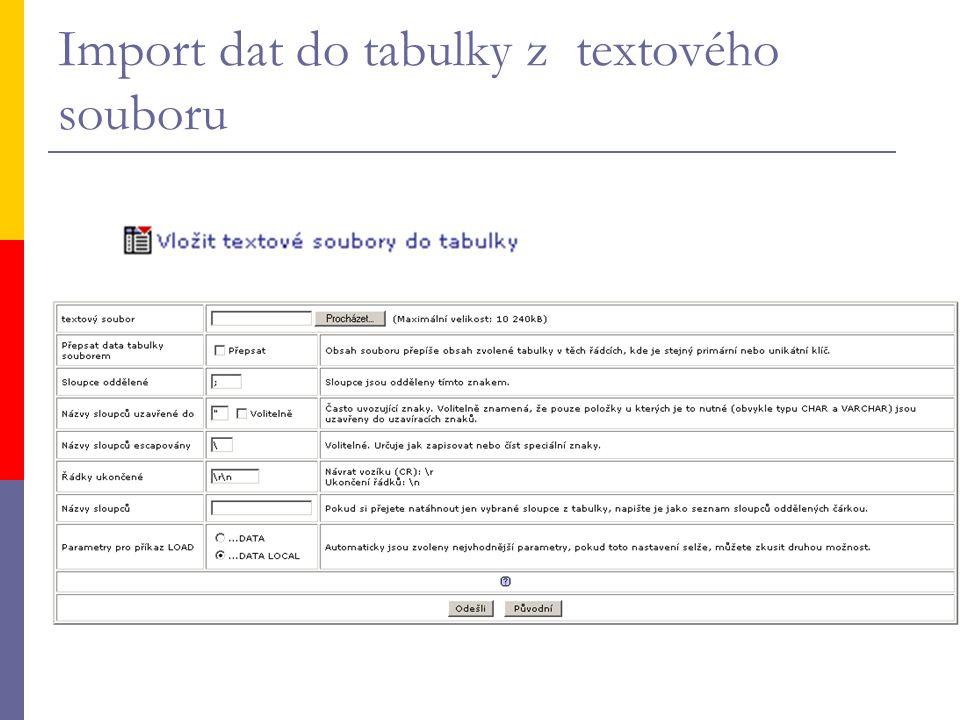 Modifikace dat Přepis údajů pomocí příkazu UPDATE Vybereme si tabulku a klikneme na pod-stránku Projít