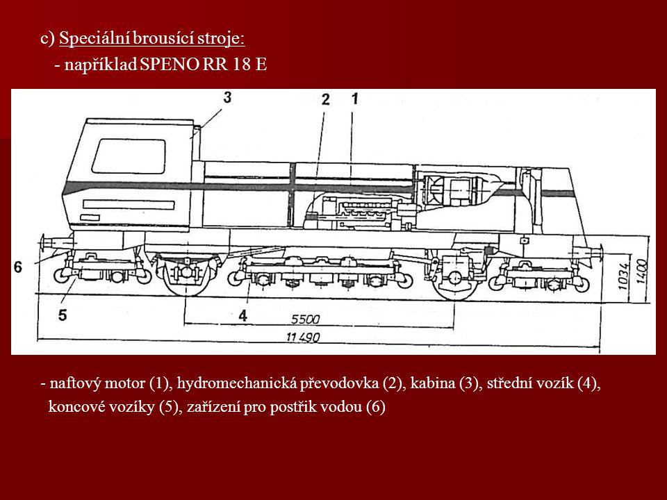c) Speciální brousící stroje: - například SPENO RR 18 E - naftový motor (1), hydromechanická převodovka (2), kabina (3), střední vozík (4), koncové vozíky (5), zařízení pro postřik vodou (6)