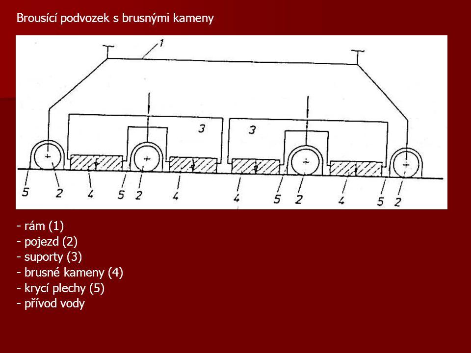 Brousící podvozek s brusnými kameny - rám (1) - pojezd (2) - suporty (3) - brusné kameny (4) - krycí plechy (5) - přívod vody
