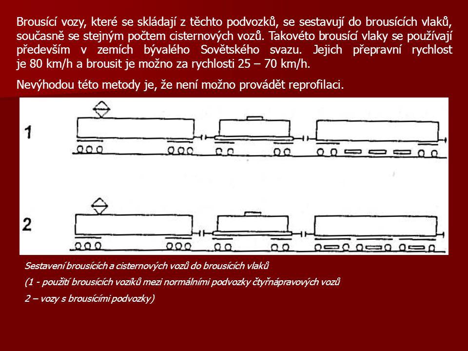 Brousící vozy, které se skládají z těchto podvozků, se sestavují do brousících vlaků, současně se stejným počtem cisternových vozů.