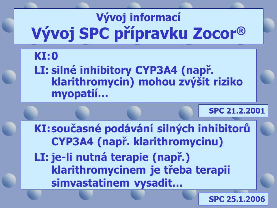 Vývoj informací Vývoj SPC přípravku Zocor ® KI:0 LI:silné inhibitory CYP3A4 (např. klarithromycin) mohou zvýšit riziko myopatií… SPC 21.2.2001 SPC 25.