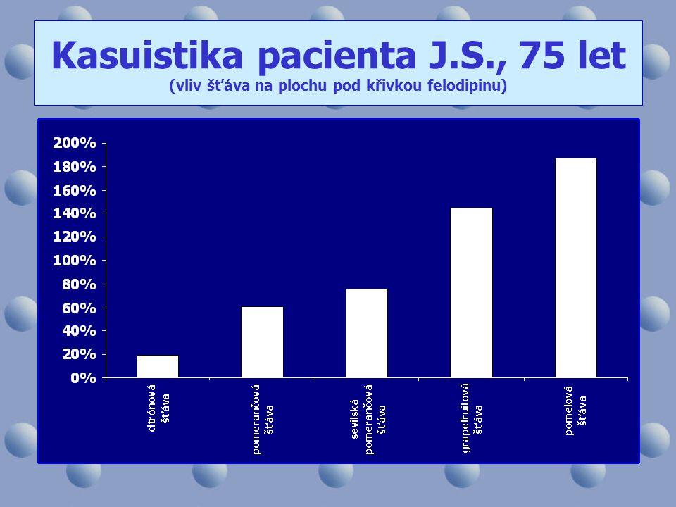 Kasuistika pacienta J.S., 75 let (vliv šťáva na plochu pod křivkou felodipinu)